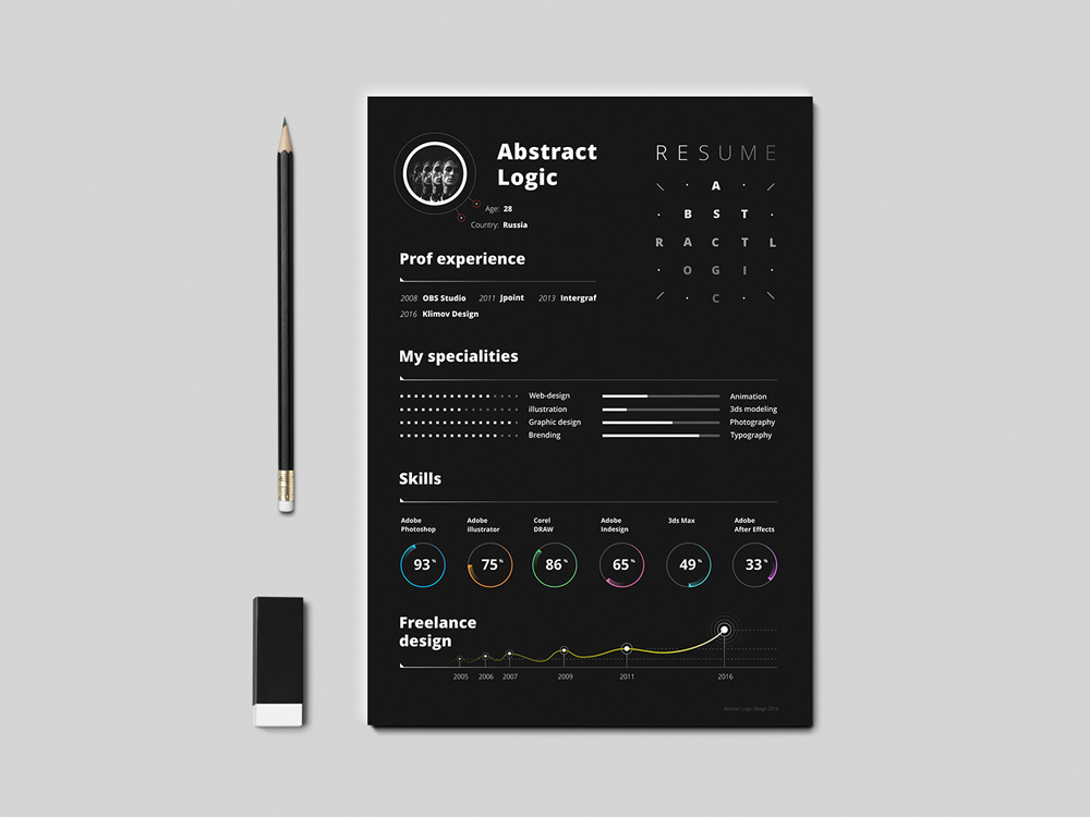 Abstract Resume - Free Resume Template in Illustrator Format
