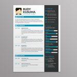 Brand ID Resume